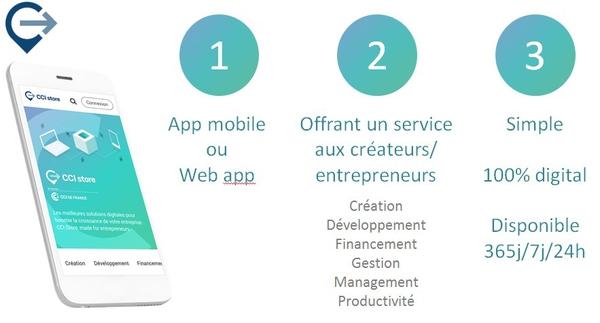 image_services_sur_store.jpg